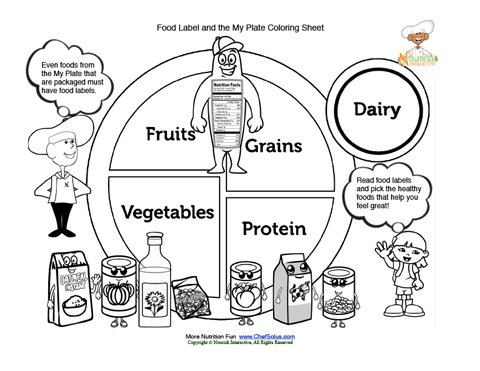 Food Group Coloring Pages | Educational Coloring Pages