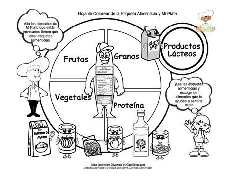 Hoja Para Colorear De Los Grupos Alimenticios De MiPlato Y La ...