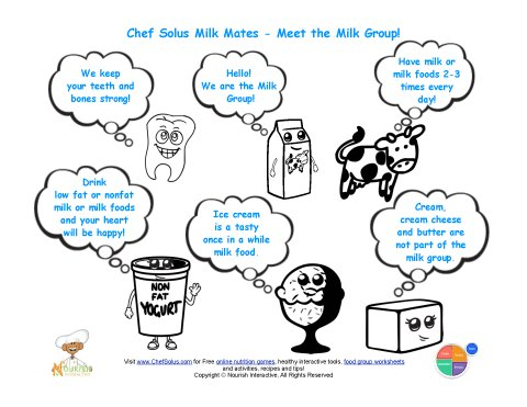 Milk Food Groups Learning Sheet