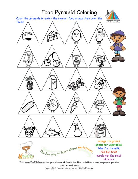 image regarding Food Pyramid for Kids Printable titled Printable - Shade the Food items Categories Worksheet
