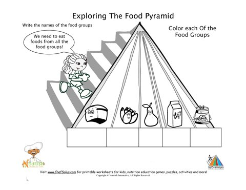 Printable - Blank Fill-in Food Pyramid and Food Group Worksheet-Girl