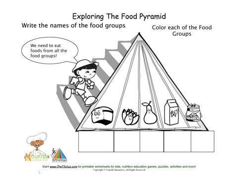 Printable - Blank Fill-in Food Pyramid and Food Group Worksheet-Boy