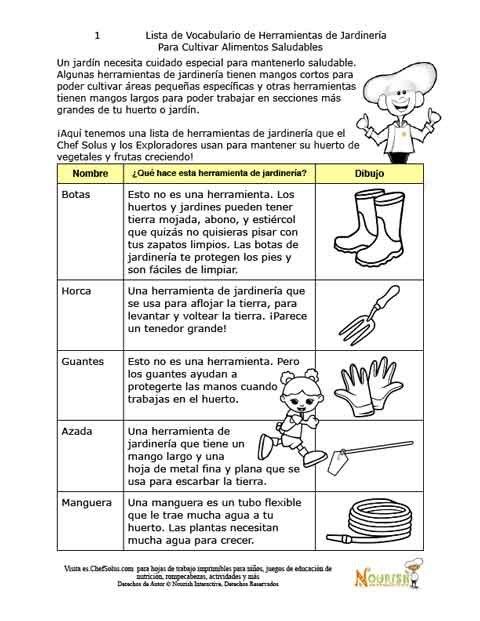 Vocabulario de las herramientas de jardiner a del chef solus - Herramientas de jardineria ...