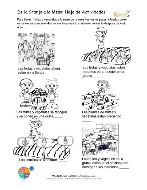 imprimible - Hoja de Actividades Para Niños con Tema de Granja a la Mesa