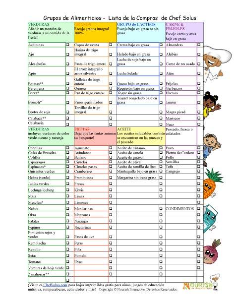 Favoritos Imprimible Lista de Compras Por Grupos Alimenticios CW22