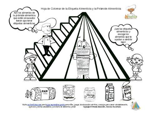 Hoja de colorear de los grupos alimenticios y las etiquetas alimenticias - Piramide alimenticia para ninos para colorear ...