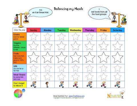 Kids Food Diary Balanced Meals Goals Chart Color The