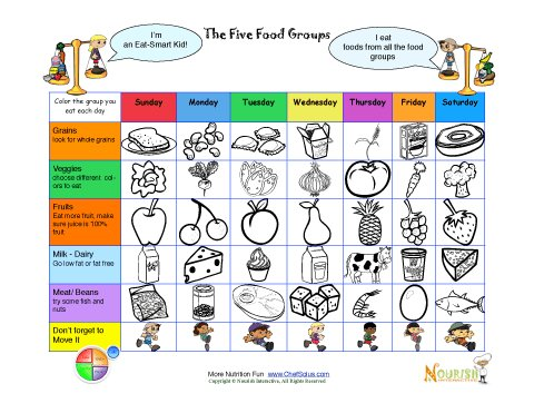Kids' Food Diary - Food Groups Goals Chart - Color Food Images