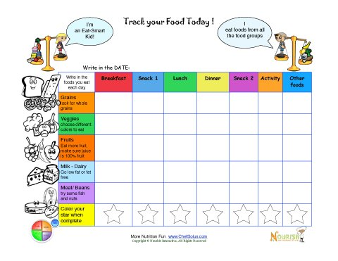 image about Meal Tracker Printable identify Printable - Publish within Food items Day-to-day Monitoring Sheet