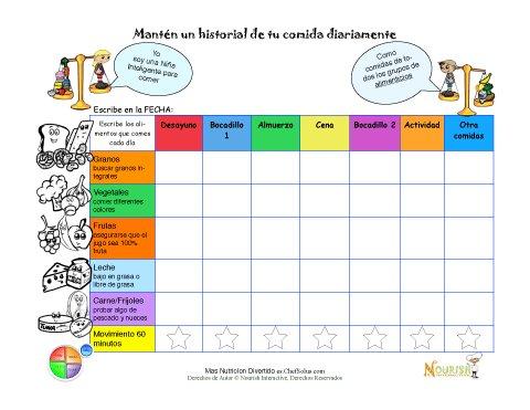 Imprimible - Hojas Del Progreso Para Escribir tu Comida Diaria