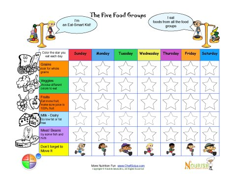 Five Food Groups Tracking Sheet -Color the Stars