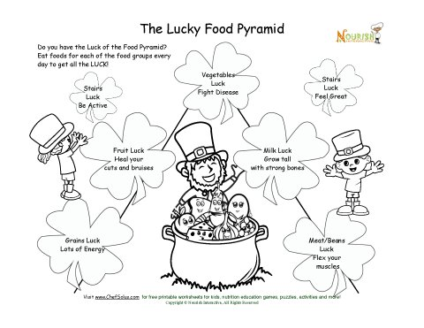 Lucky Food Pyramid Coloring Page St Patricks Day Theme