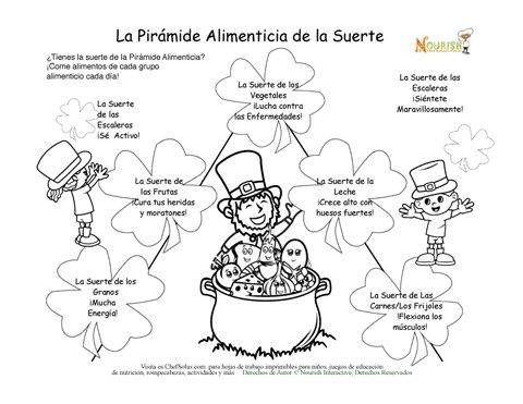 Página de Colorear de La Pirámide Alimenticia de la Suerte