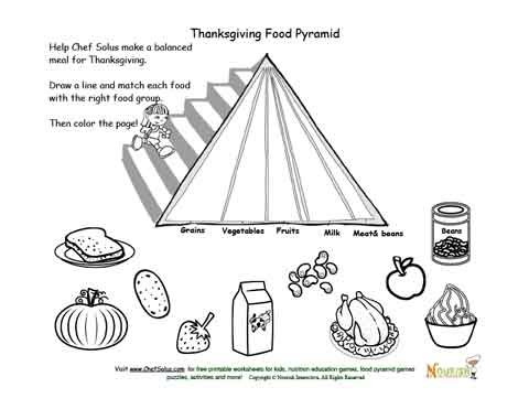 Holidays 11 Kids\' Food Pyramid and Thanksgiving Food Matching and ...