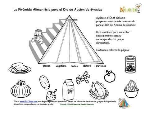 D as festivos 11 p gina para los ni os de colorear y emparejar los alimentos del d a de acci n - Piramide alimenticia para ninos para colorear ...