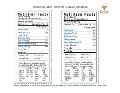 Food Label Sample Sheets - 3