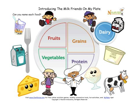 Printable My Plate Dairy Learning Sheet