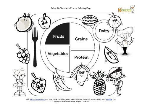 Printable MyPlate Fruits Coloring Sheet