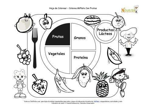 Hoja Imprimible para Colorear de Frutas de Mi Plato