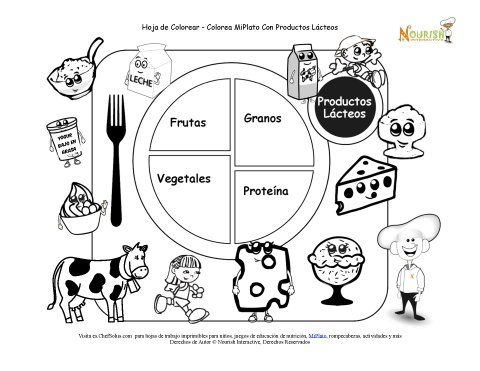 Alimentos que contienen calcio dibujos para colorear - Imagui