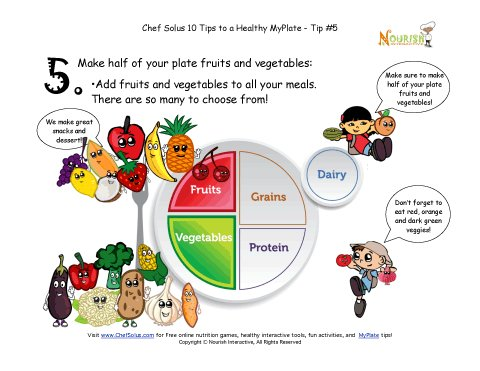 Printable - More Fruits and Vegetables On MyPlate Tip 5