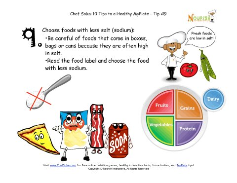 Printable Less Salt On My Plate Please Lower Sodium And