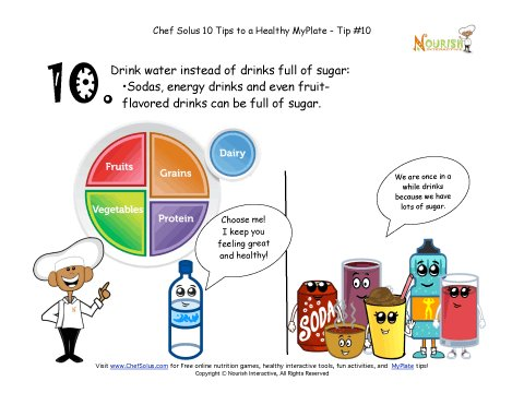 Printable - Choose Water With My Plate Healthy Beverages and My ...
