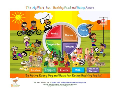 450 My Plate Activity Fit Exercise Physically Active Kids on Kindergarten Worksheet Vegetable Salad
