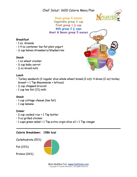 Chef Solus' 1600 Calorie Menu Plan for Kids Four To Eight
