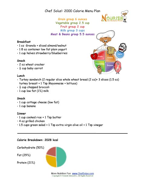 Chef Solus 2000 Calorie Menu Plan For Kids 9 Years And Older