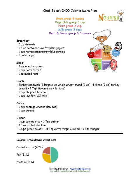 Sample food labels for children to cut out and use as part ...