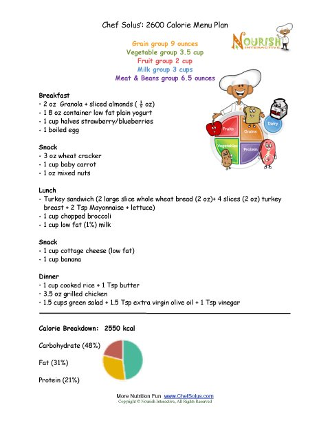 Quick weight loss diet eating plan