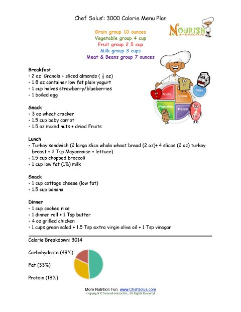 chef solus u0026 39  3000 calorie menu plan for kids 9 years and older