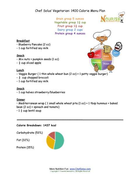 Chef Solus Vegetarian 1400 Calorie Menu Plan For Kids Two