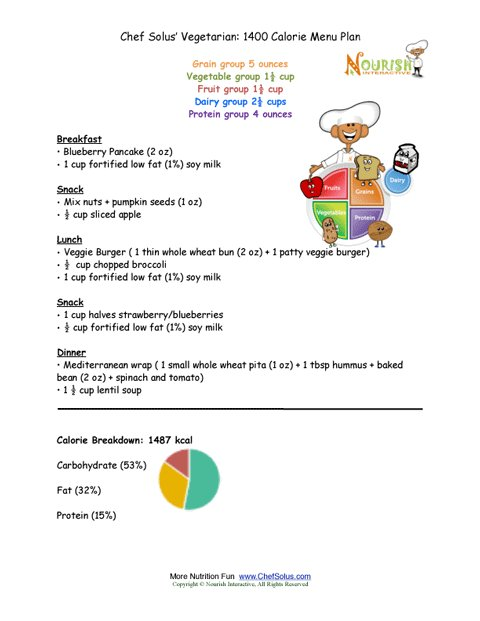 Chef Solus Vegetarian 1400 Calorie Menu Plan For Kids Four To Eight