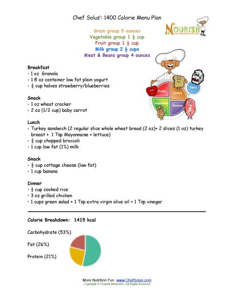 photograph about 1400 Calorie Meal Plan Printable called Chef Solus 1400 Calorie Menu System for Youngsters 4 In the direction of 8