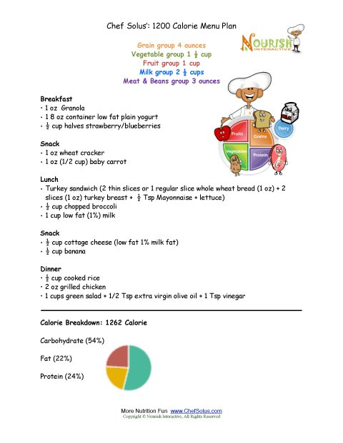 graphic regarding Printable 1200 Calorie Meal Plan known as Chef Solus 1200 Calorie Menu System for Young children 4 In the direction of 8