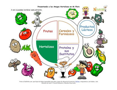 Printable For Puerto Rico My Plate Vegetables Learning Sheet