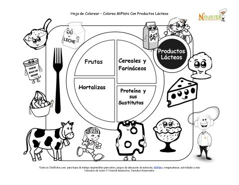 Nutrition Coloring Pages - Eskayalitim