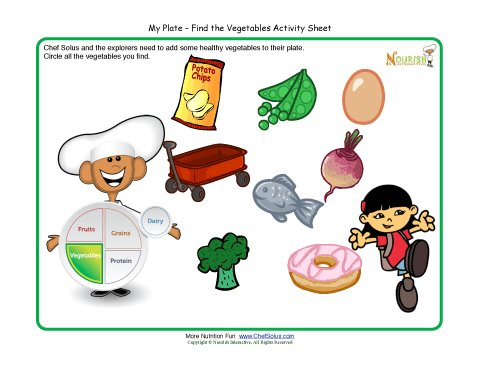 My Plate Activity For Children Vegetables Food Group