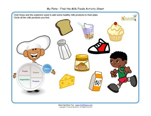 My Plate Activity For Children Dairy Milk Food Group