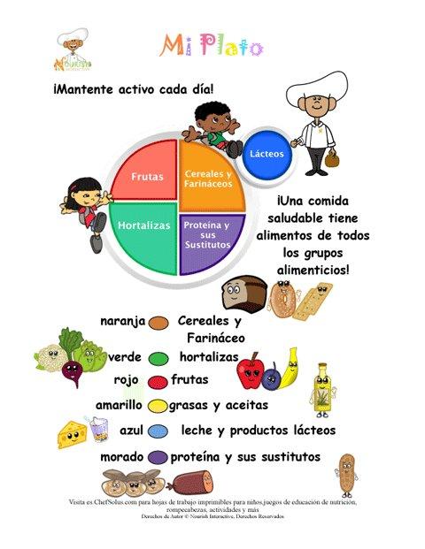 Imprimible Para Niños de Puerto Rico - Guía Colorida de Mi Plato