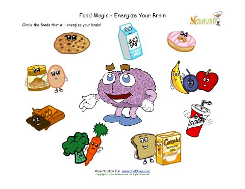 Energize Your Brain With A Healthy Breakfast Activity Sheet For ...