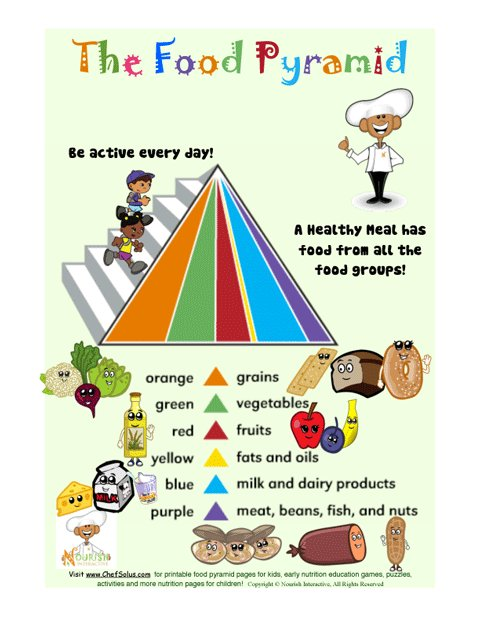 Food Group Colors of the Food Pyramid - Color Guide