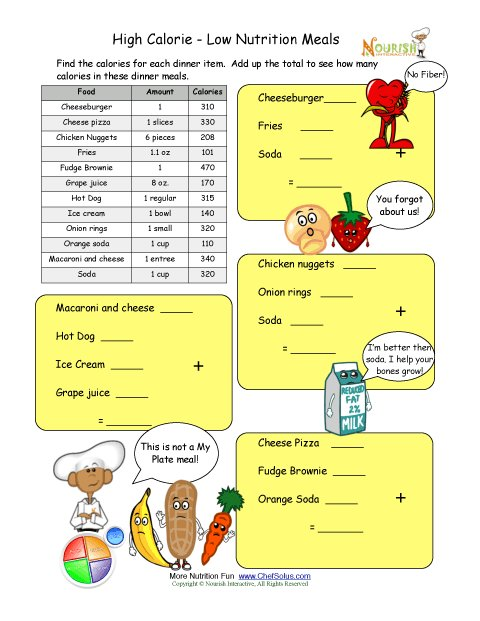Printables Nutrition Worksheets For Elementary calorie count math worksheet for elementary school children high dinner