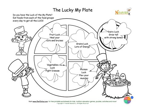 Holiday 3 Lucky My Plate Coloring Page St Patricks Day Theme