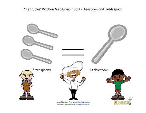 Chef solus measuring tools teaspoon and tablespoon for 1 tablespoon vs teaspoon