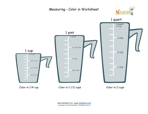 measuring and cooking for kids color in worksheet. Black Bedroom Furniture Sets. Home Design Ideas