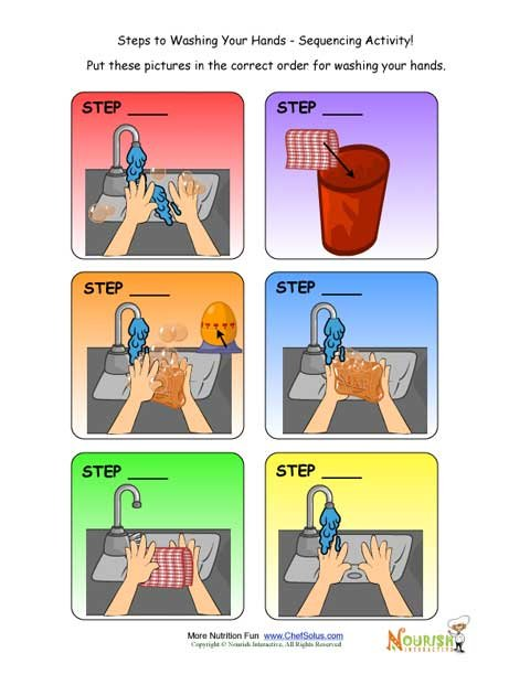 graphic regarding 4 Step Sequencing Pictures Printable titled Measures In direction of Washing Your Fingers Sequencing Recreation For Little ones