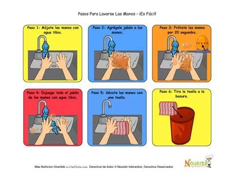 Actividad de secuencia de los pasos para lavarse las manos for Lavado de manos en la cocina